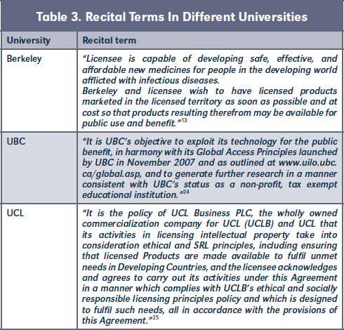 Table 3. Recital Terms In Different Universities